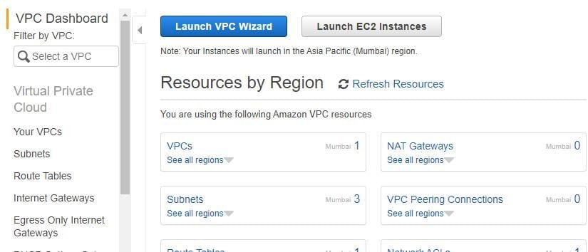 Launch VPC Wizard