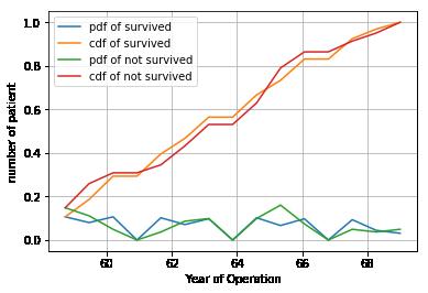 Survival Status Example-1