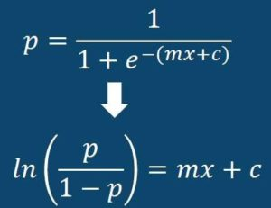 Logistic regression probability equation