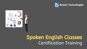 Spoken English Classes in Bangalore