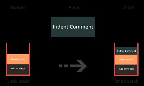 Place Indent Comment