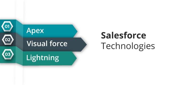 Salesforce Technologies