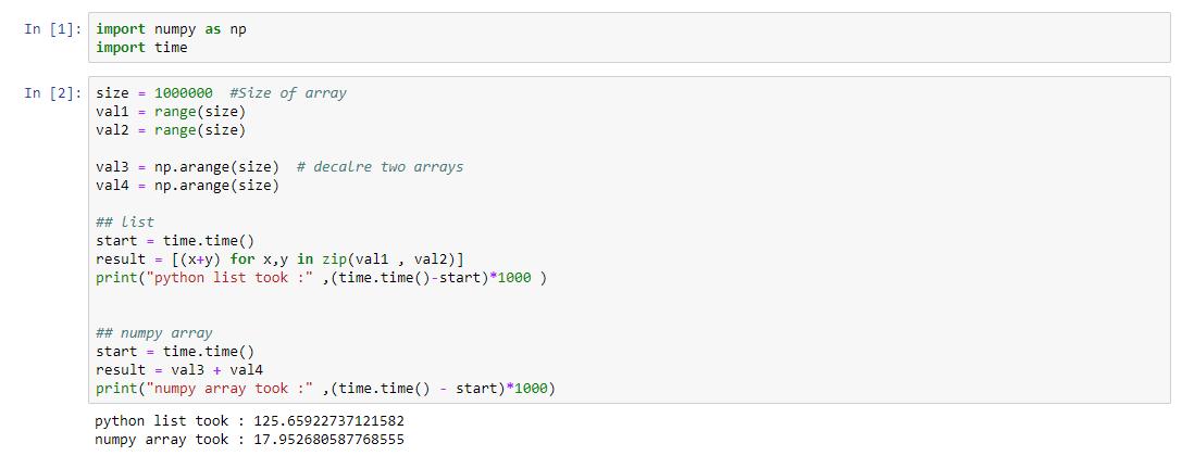 Start Coding using Numpy