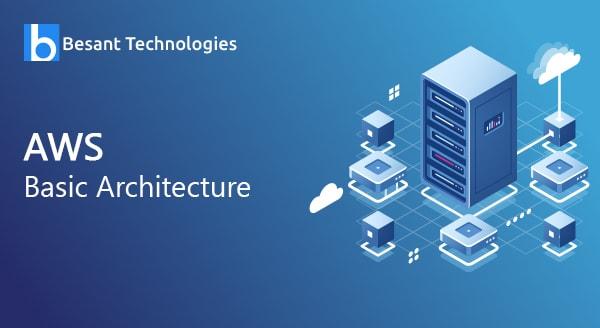 AWS Basic Architecture