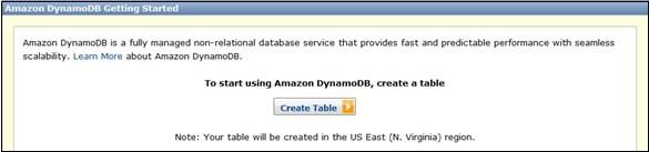 Creating Table in Amazon DynamoDB