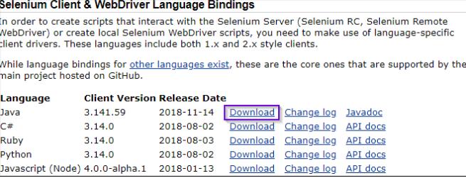 Download Selenium JavaPoint