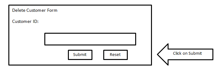 Enter Submit Button