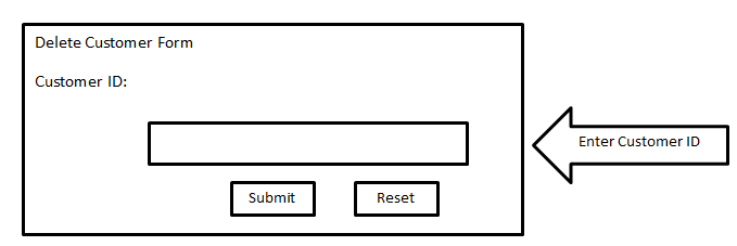 Give Customer id