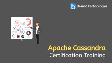 Apache Cassandra Certification Training