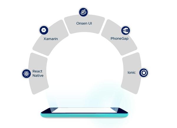 Mobile App Development Tool 1