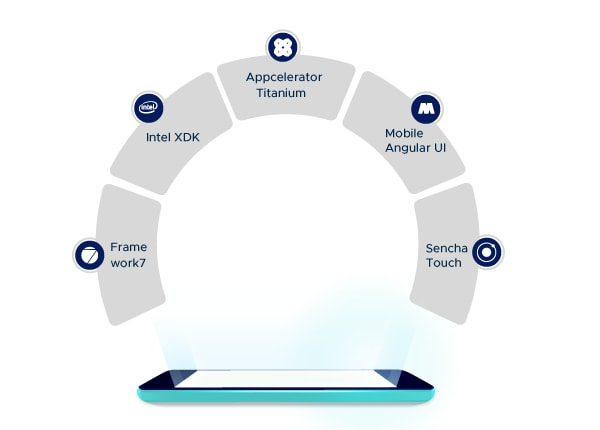 Mobile App Development Tool 2