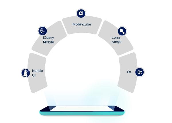 Mobile App Development Tool 3