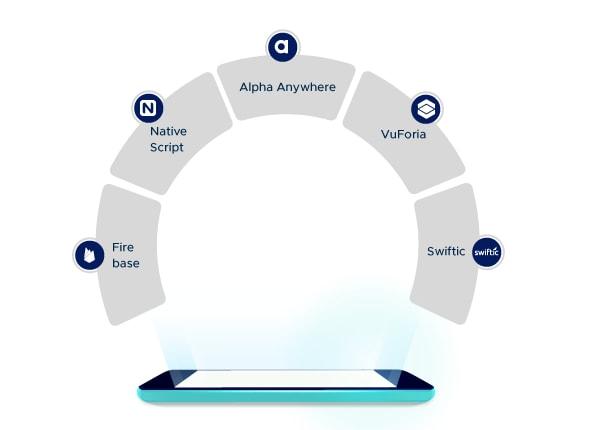 Mobile App Development Tool 4